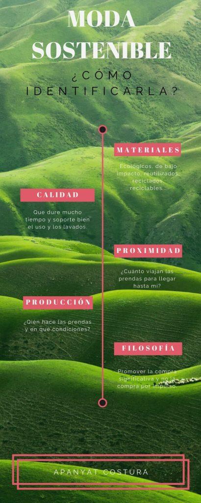 Infografía que resume los puntos clave de la moda sostenible.